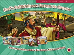 God's Faithfulness: Return to Canaan - Flashcard visuals