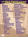 Books of the Bible:  poster English